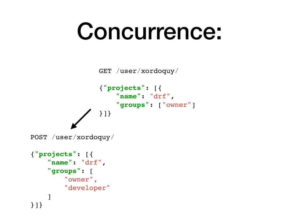 """GET /user/xordoquy/ {""""projects"""": [{ """"name"""": """"dr..."""