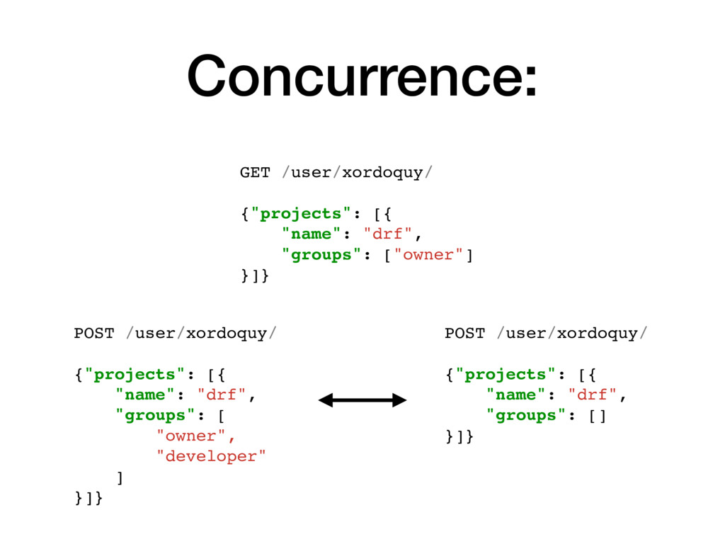"""POST /user/xordoquy/ {""""projects"""": [{ """"name"""": """"d..."""