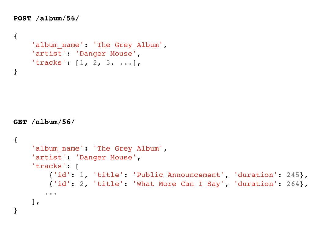 GET /album/56/ { 'album_name': 'The Grey Album'...