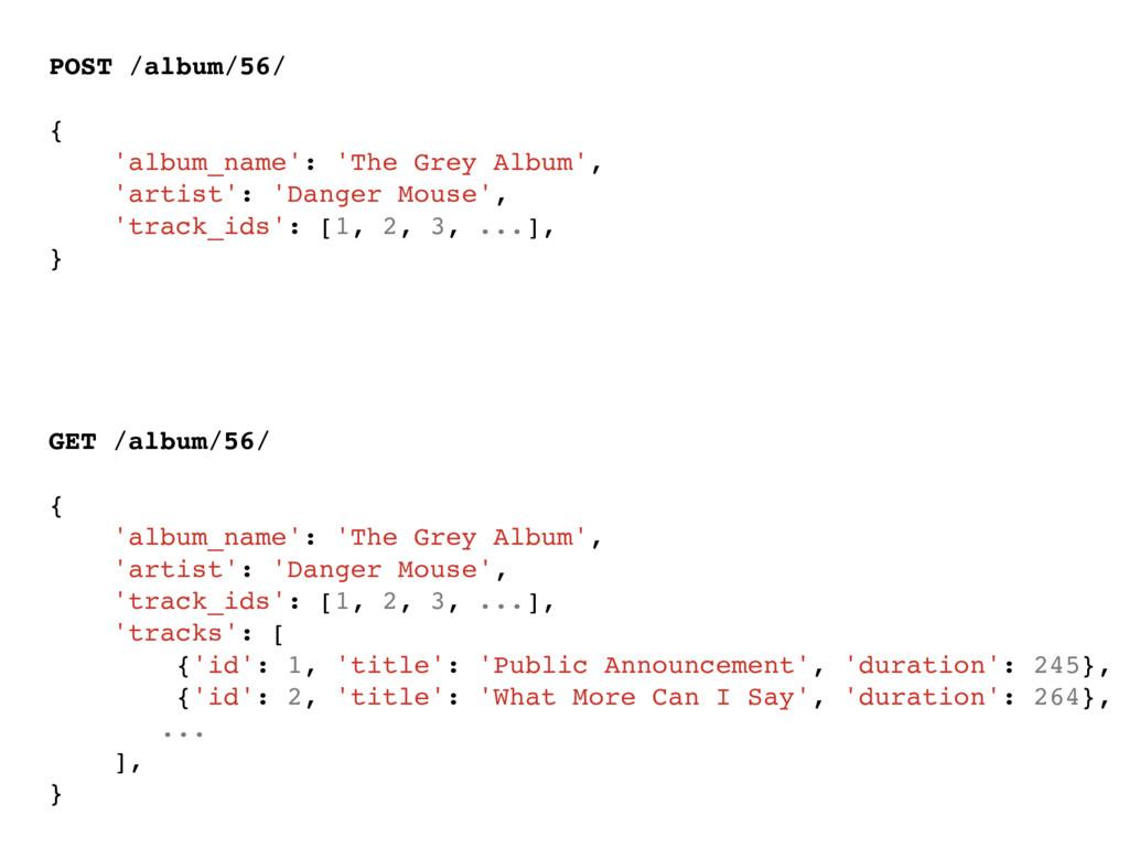 POST /album/56/ { 'album_name': 'The Grey Album...