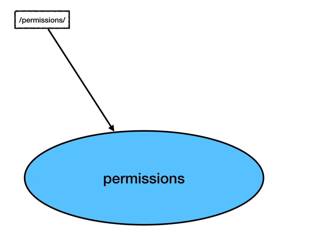 /permissions/ permissions