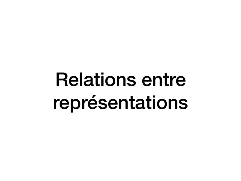 Relations entre représentations