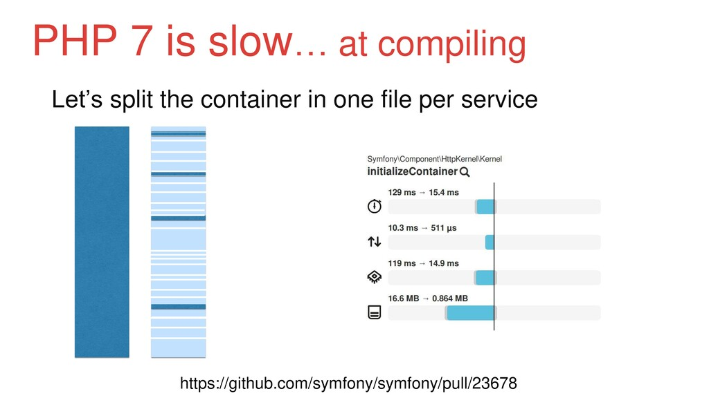 Let's split the container in one file per servi...