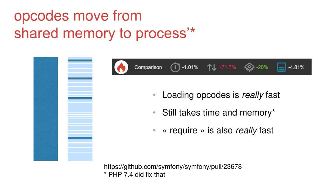 • Loading opcodes is really fast • Still takes ...
