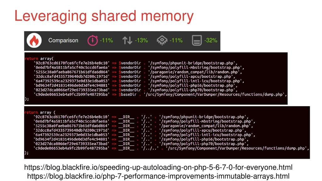 Leveraging shared memory https://blog.blackfire...