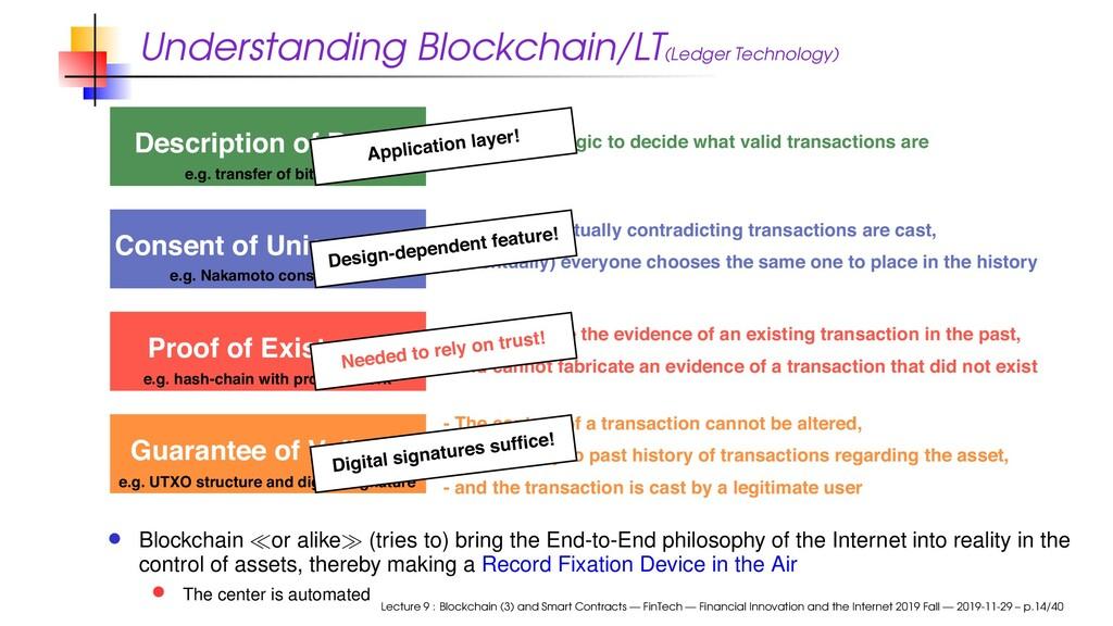 Understanding Blockchain/LT(Ledger Technology) ...