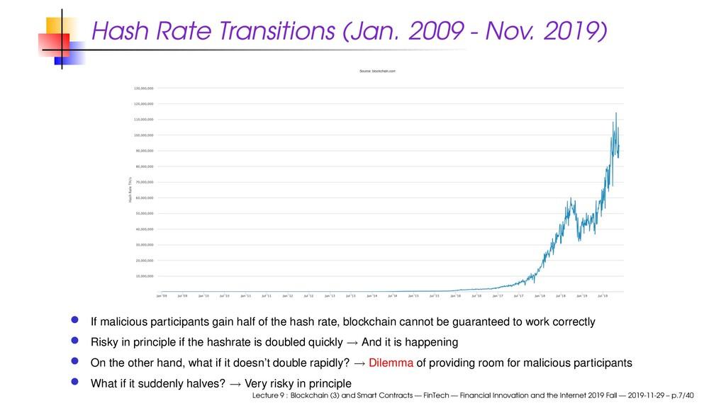 Hash Rate Transitions (Jan. 2009 - Nov. 2019) I...