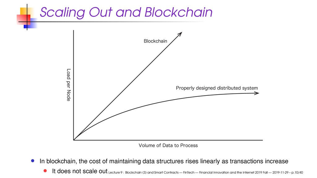 Scaling Out and Blockchain 7PMVNFPG%BUBUP1S...