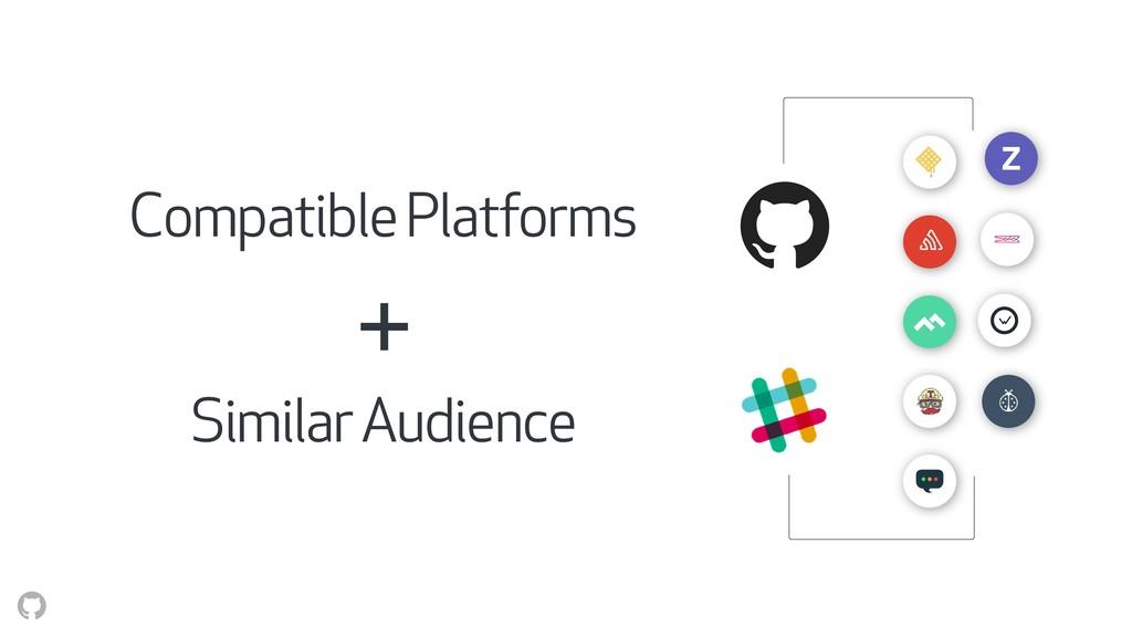 Compatible Platforms + Similar Audience