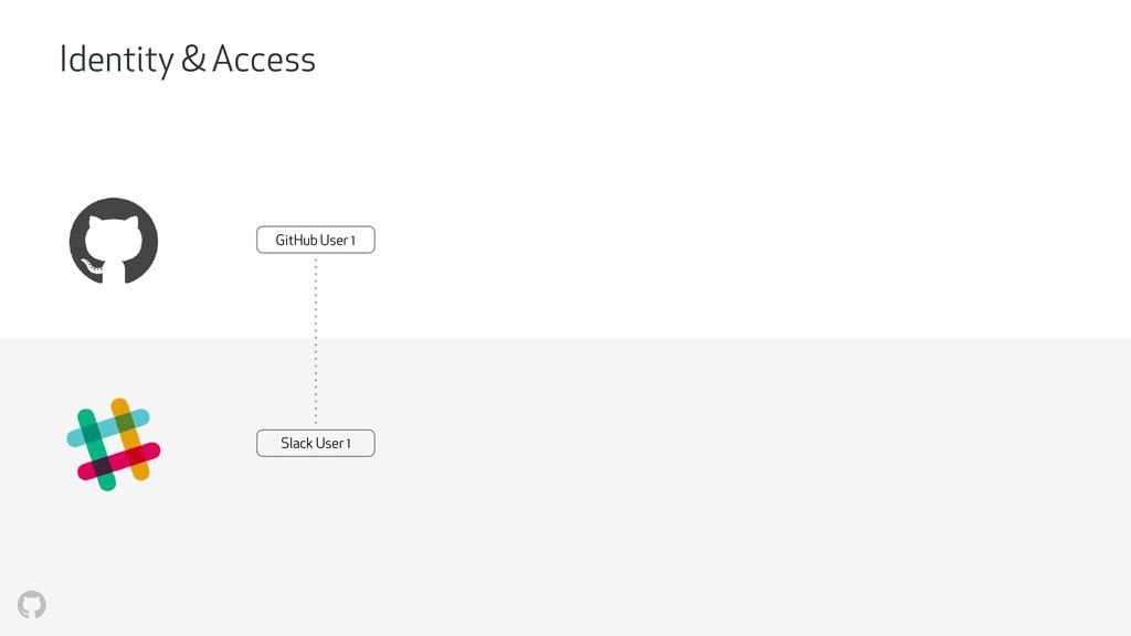 GitHub User 1 Slack User 1 Identity & Access