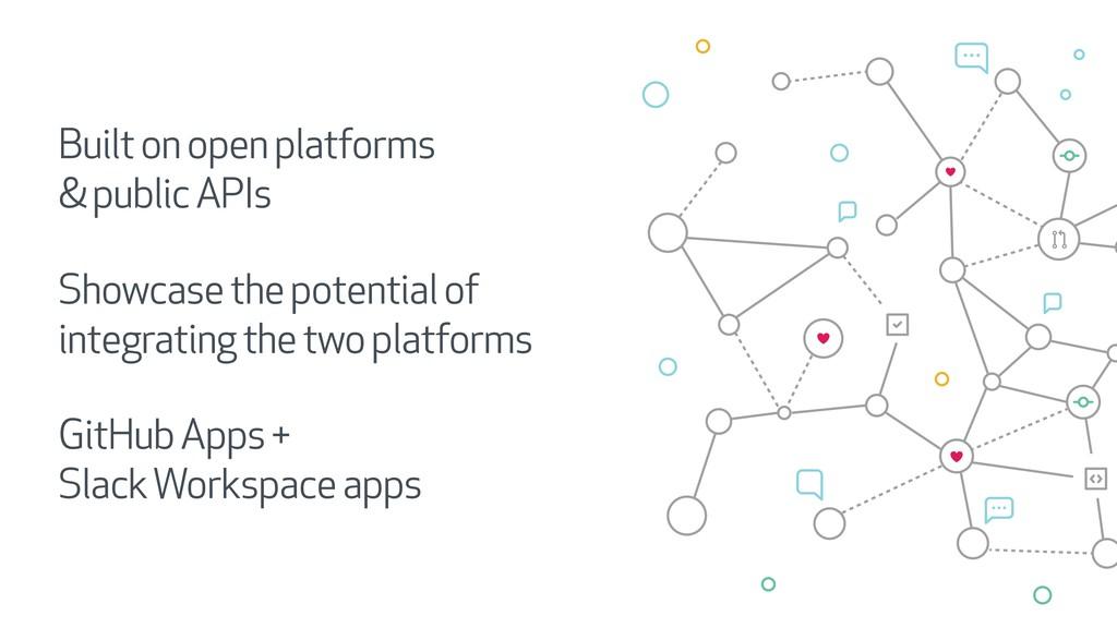 Built on open platforms & public APIs Showcase...