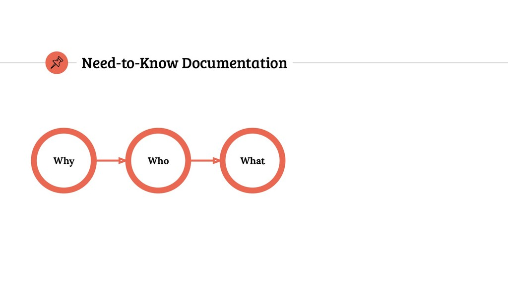 Why What Who Need-to-Know Documentation