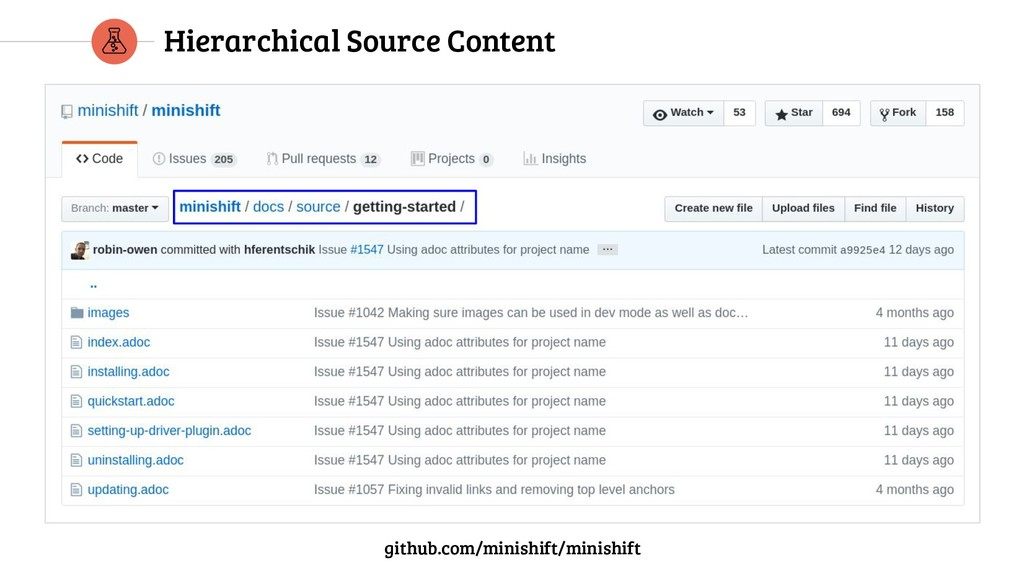 Hierarchical Source Content github.com/minishif...