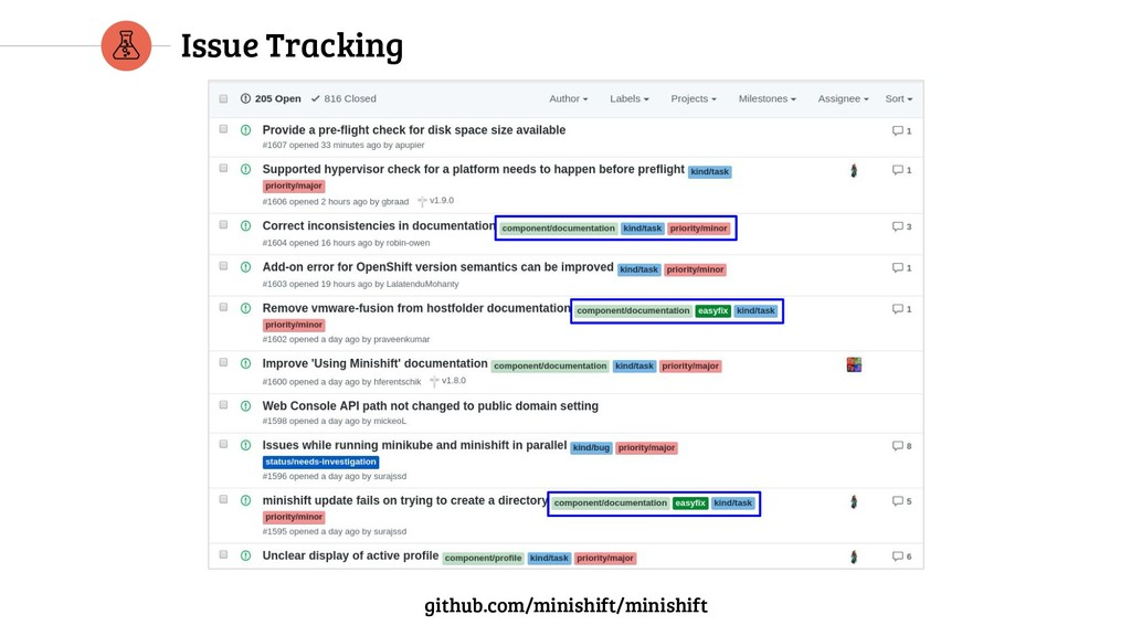 Issue Tracking github.com/minishift/minishift