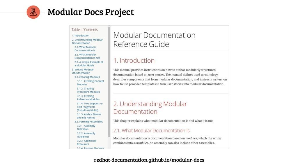 Modular Docs Project redhat-documentation.githu...