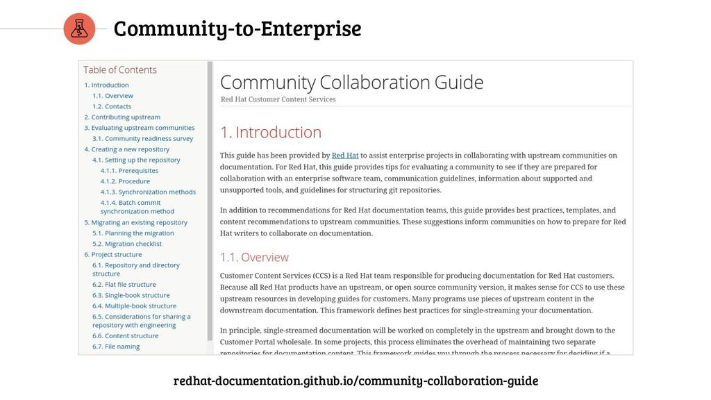 Community-to-Enterprise redhat-documentation.gi...