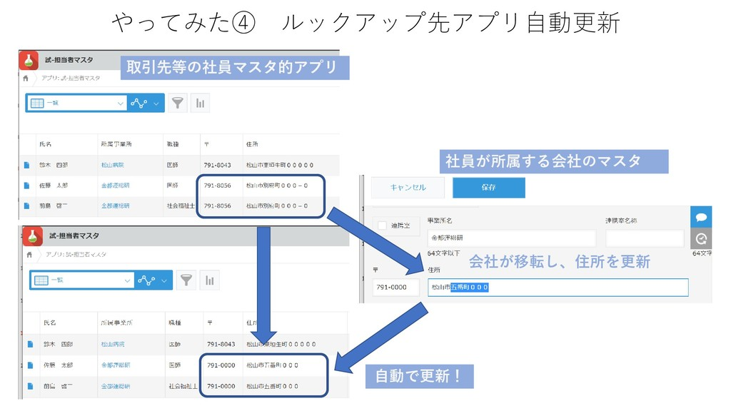 やってみた④ ルックアップ先アプリ自動更新 取引先等の社員マスタ的アプリ 自動で更新! 社員が...