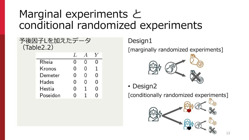 Marginal experiments と conditional randomized e...