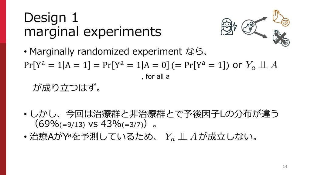 Design 1 marginal experiments • Marginally rand...
