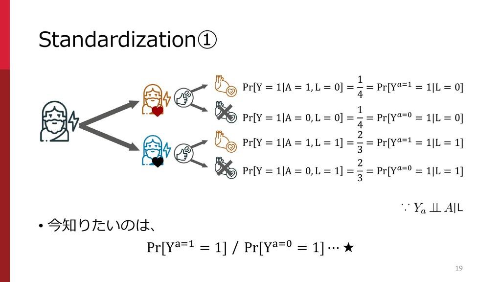 Standardization① ∵ |L • 今知りたいのは、 Pr[Ya=1 = 1] /...