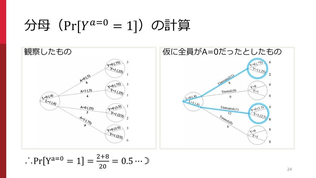 仮に全員がA=0だったとしたもの 分母(Pr[=0 = 1])の計算 観察したもの 24 ∴P...