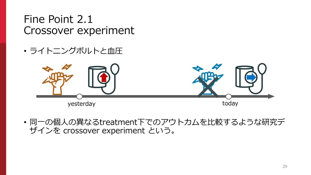Fine Point 2.1 Crossover experiment • ライトニングボルト...