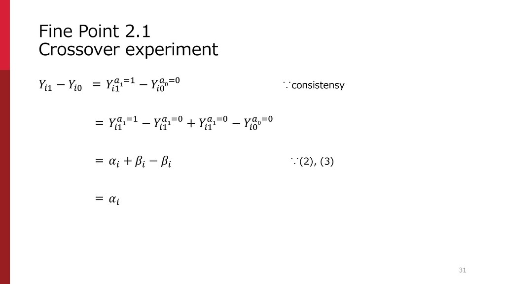 Fine Point 2.1 Crossover experiment 1 − 0 = 1  ...