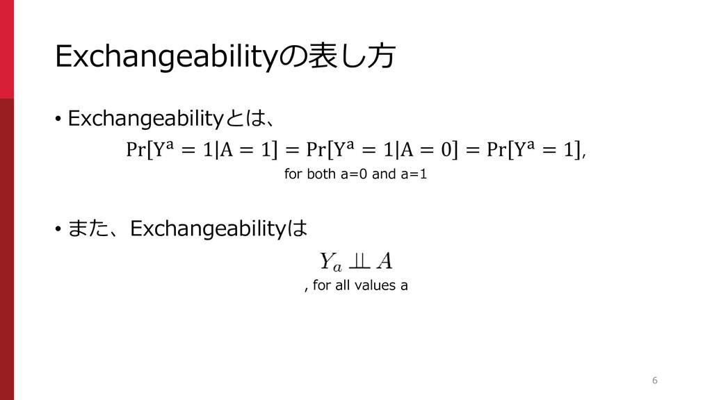 Exchangeabilityの表し方 • Exchangeabilityとは、 Pr Ya ...