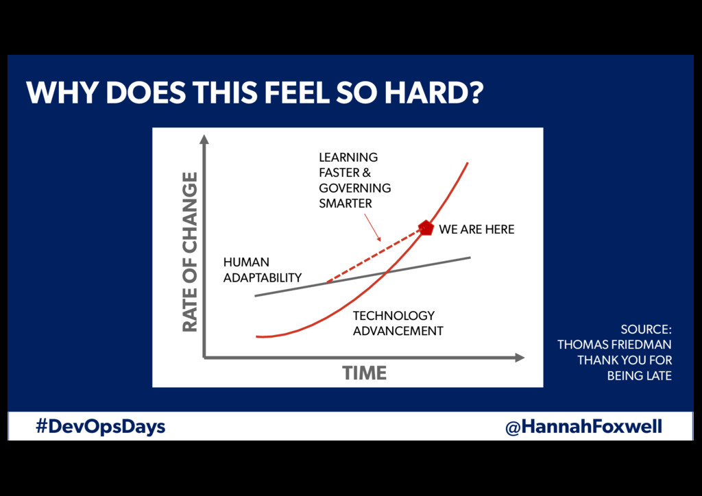 #DevOpsDays @HannahFoxwell TIME RATE OF CHANGE ...
