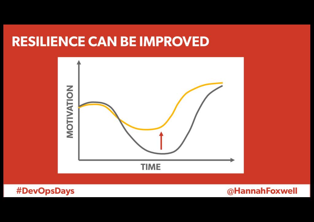 #DevOpsDays @HannahFoxwell TIME MOTIVATION RESI...