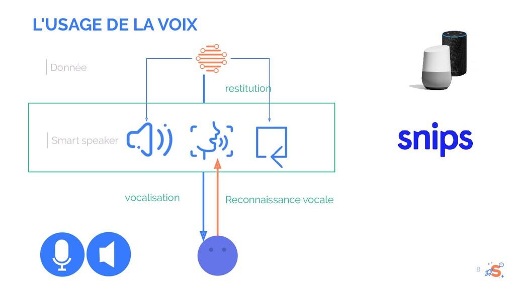 8 restitution Reconnaissance vocale vocalisatio...