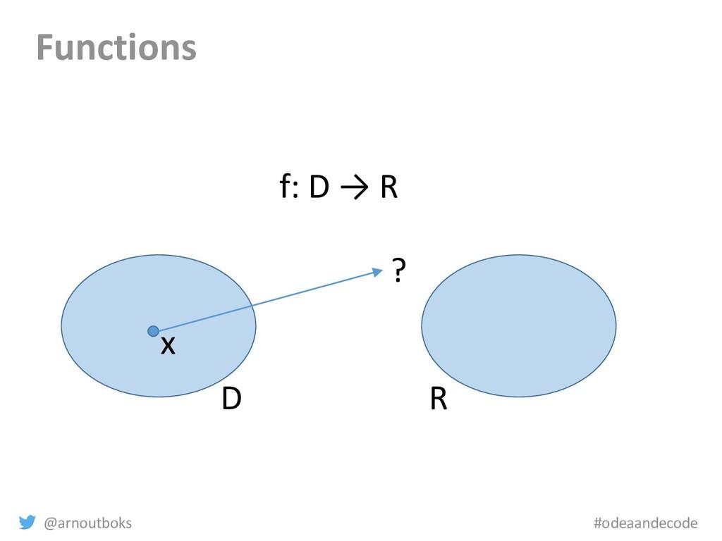 @arnoutboks #odeaandecode Functions D R x ? f: ...