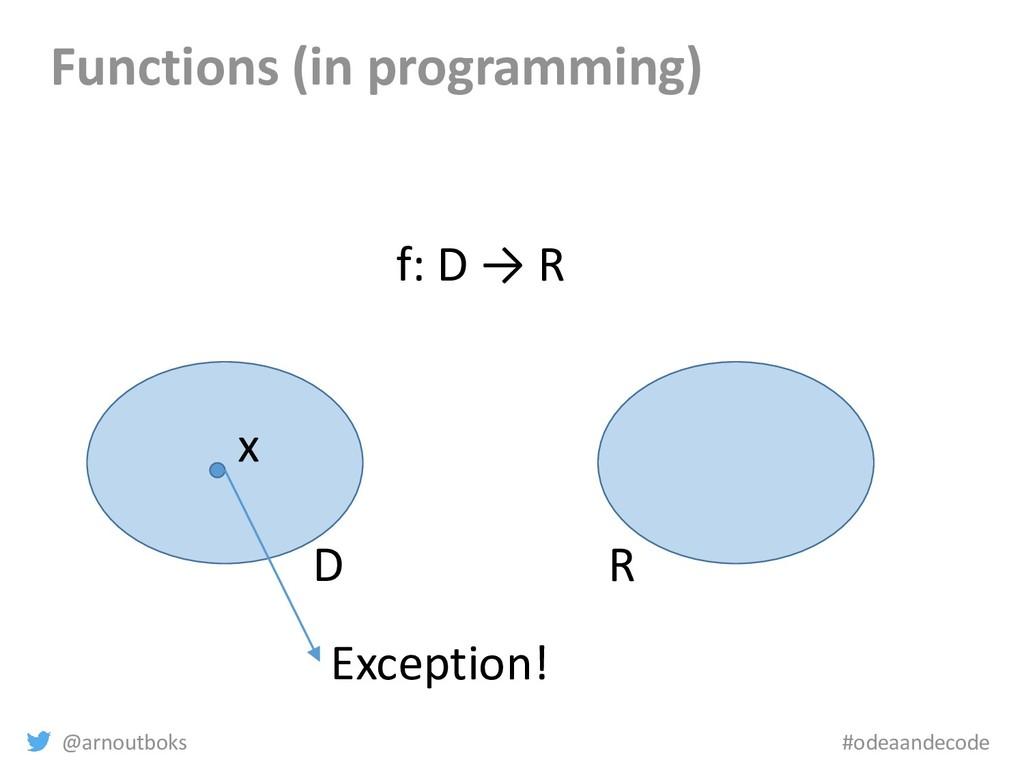 @arnoutboks #odeaandecode Functions (in program...