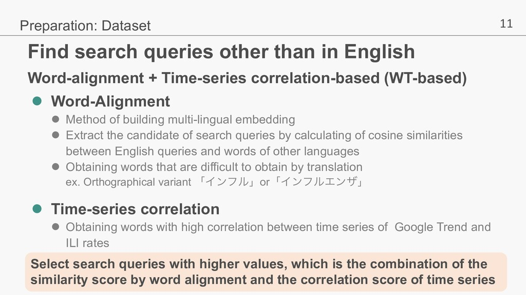 11 Find search queries other than in English Wo...