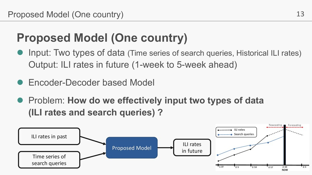 13 Proposed Model (One country) l Input: Two ty...