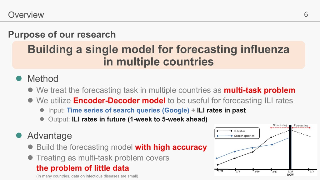 6 Building a single model for forecasting influ...