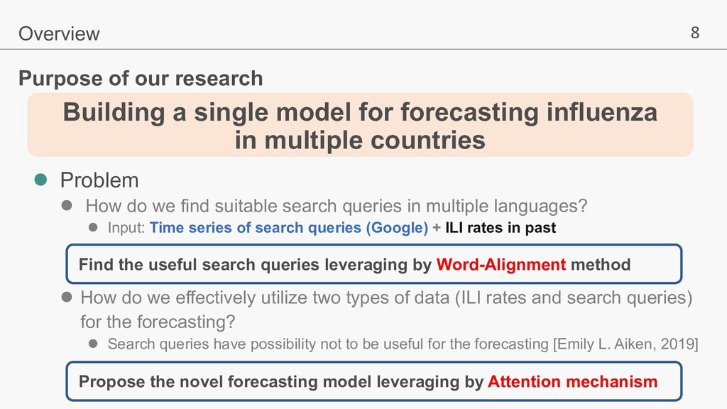 8 Building a single model for forecasting influ...
