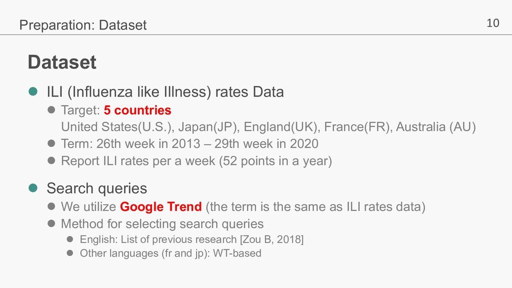 10 Dataset l ILI (Influenza like Illness) rates...