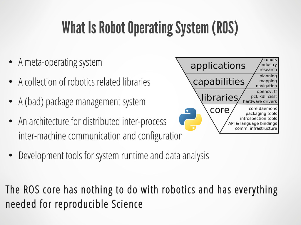 What Is Robot Operating System (ROS) ● A meta-o...