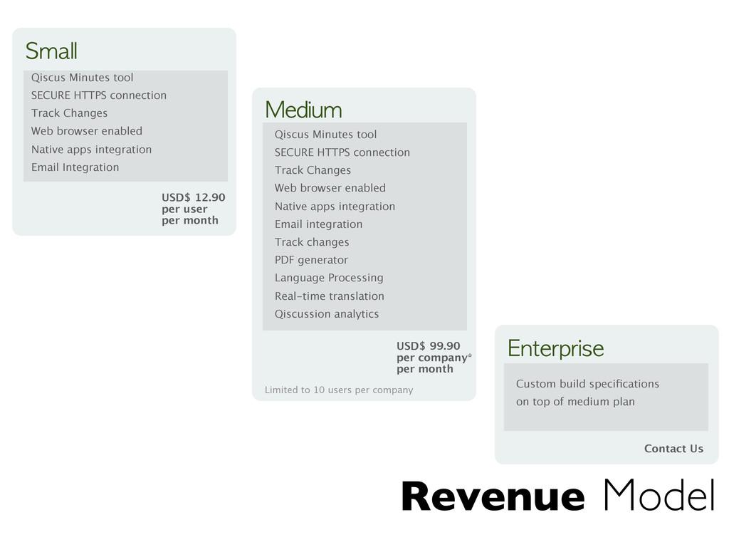 Revenue Model Small Medium Enterprise Qiscus Mi...