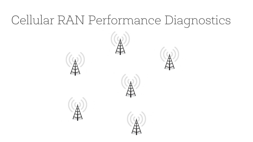 Cellular RAN Performance Diagnostics
