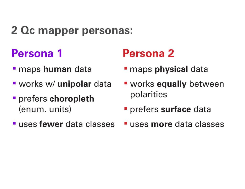 Persona 1 ∙maps human data ∙works w/ unipolar d...