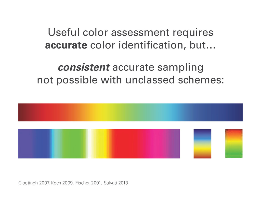 Useful color assessment requires accurate color...