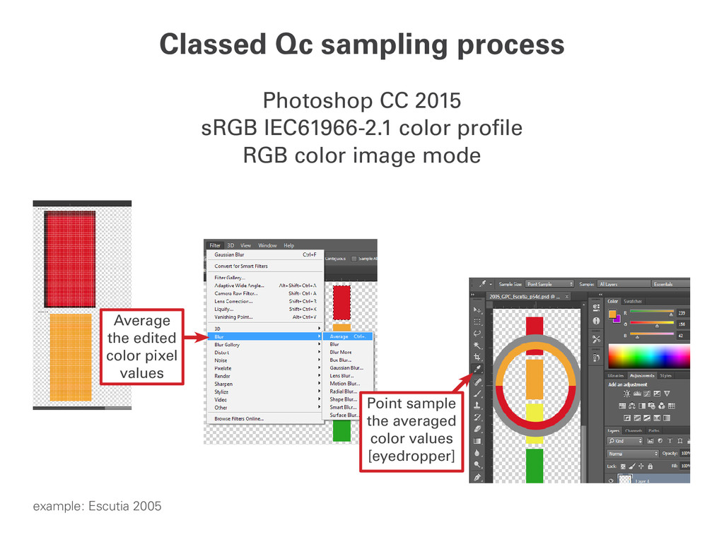 Classed Qc sampling process Photoshop CC 2015 s...