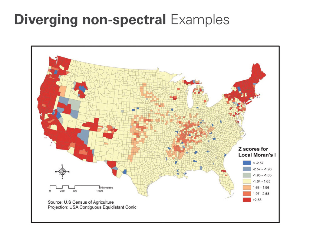 Diverging non-spectral Examples