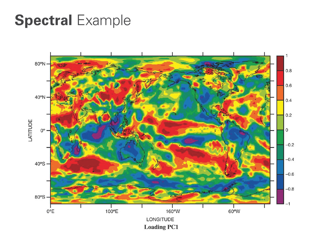 Spectral Example