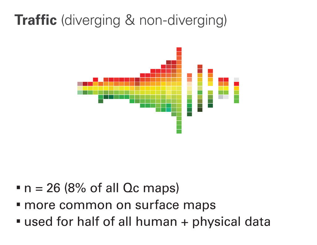 Traffic (diverging & non-diverging) ∙n = 26 (8%...
