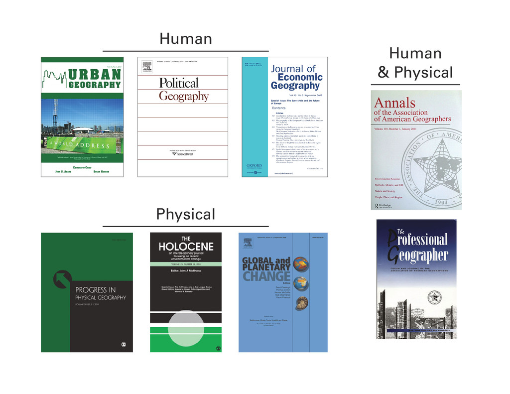 Human Human & Physical Physical