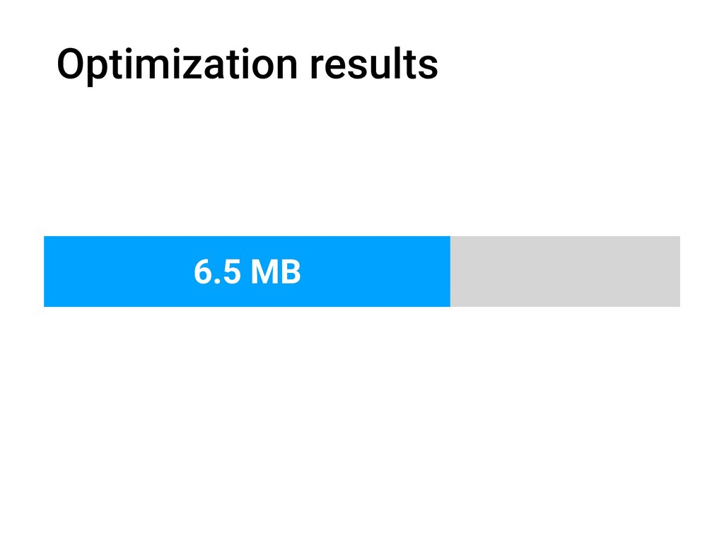 Optimization results 6.5 MB
