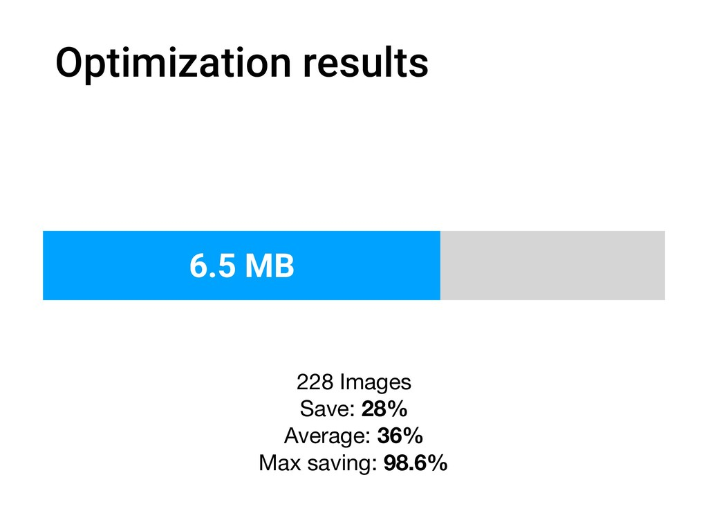 Optimization results 228 Images  Save: 28%  Ave...